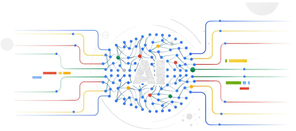 Google Cloud AI Platform Pipelines